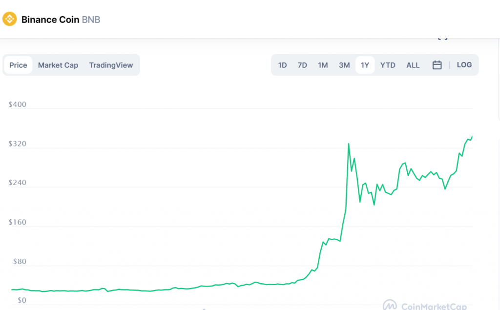 Which Cryptocurrency To Buy Right Now